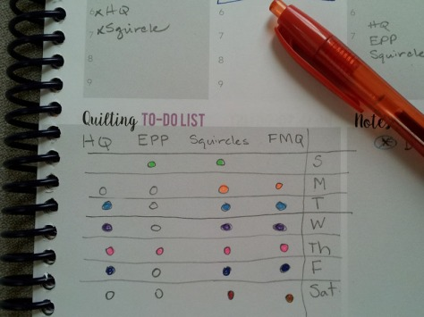 Daily chart for quilting